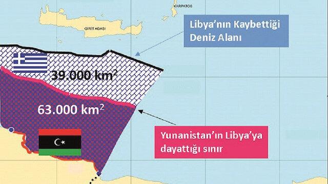 Milli Savunma Bakanı Hulusi Akar'ın Kasım 2018'deki Libya ziyaretinde Yunanistan'ın Doğu Akdeniz'deki işgali de masaya yatırılmıştı.