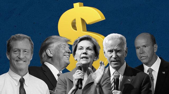 2020 ABD başkanlık seçimleri: Milyarder ve milyonerlerin koltuk yarışı