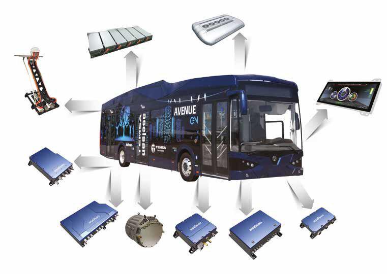 Halen birçok otobüs üreticisi ile geliştirdiği sistemlerinin entegrasyonuna yönelik iş birlikleri sürdüren ASELSAN, gelecek dönemde elektrikli araç sektöründe güvenilir ve önemli bir paydaş olmayı hedefliyor.