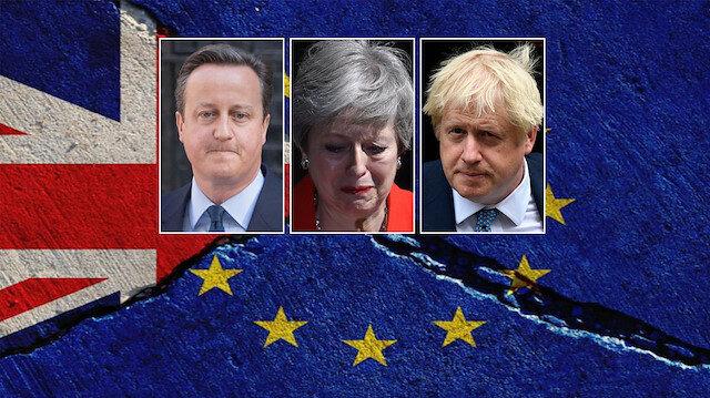 Brexit buhranı