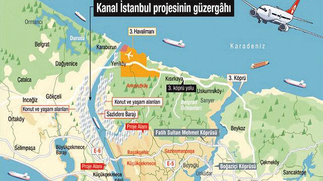 Kanal İstanbul'a stratejik vizyon