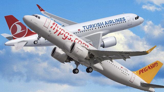 ✈️ THY ve Pegasus, İran seferlerini durdurdu