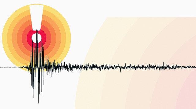Deprem öncesi neden uğultu olur?