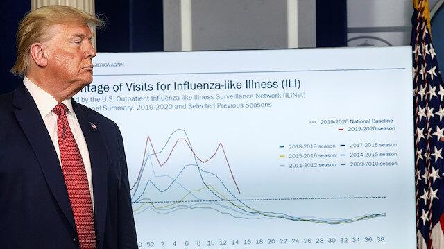 Koronavirüs salgını küresel çapta yeni bir döneme ve güç anlayışına mı işaret ediyor?
