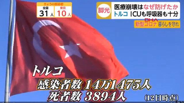 ABDnin ardından Japonyada, Türkiyeyi koronavirüsle mücadelede en başarılı ülke olarak medyaya taşıdı