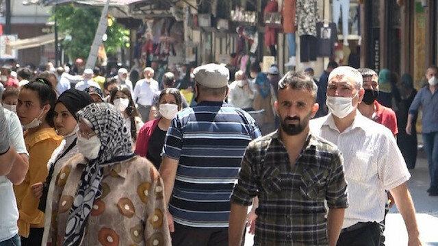 Gaziantep'te tedbirlere uymayan 4 bin 693 kişiye ceza kesildi
