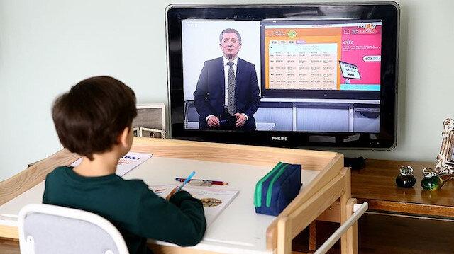 EBA Giriş: EBA öğrenci, veli ve öğretmen giriş ekranı
