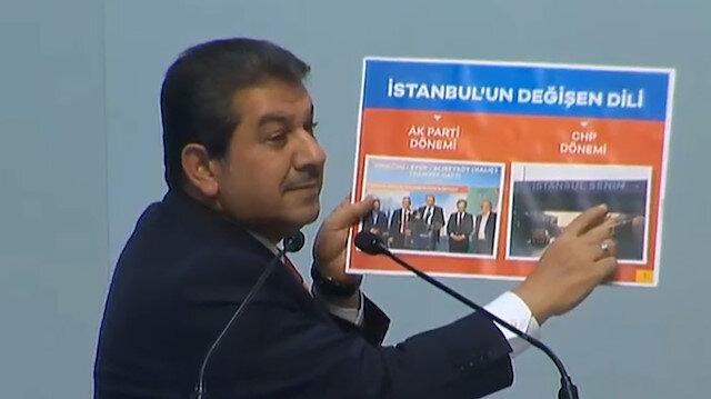 İBB Meclisi AK Parti Grubu Başkanı Göksu: İstanbul üst geçitlerinden icraat gitti slogan geldi