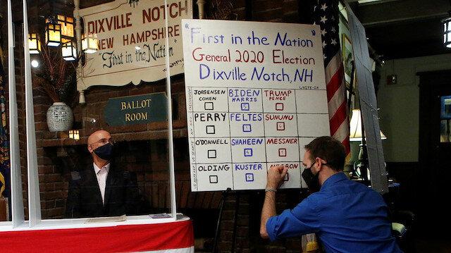 ABD seçim yarışında ilk sonuçlar geldi: Trump ve Biden birer kasabayı aldı