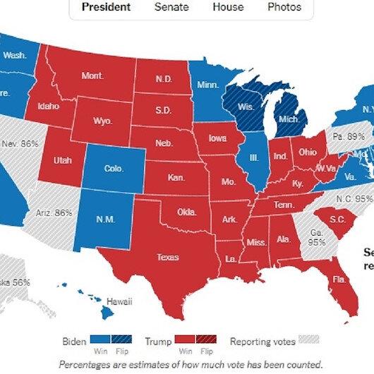 ABD'deki kritik seçimde sona doğru: Oy sayımı sürüyor