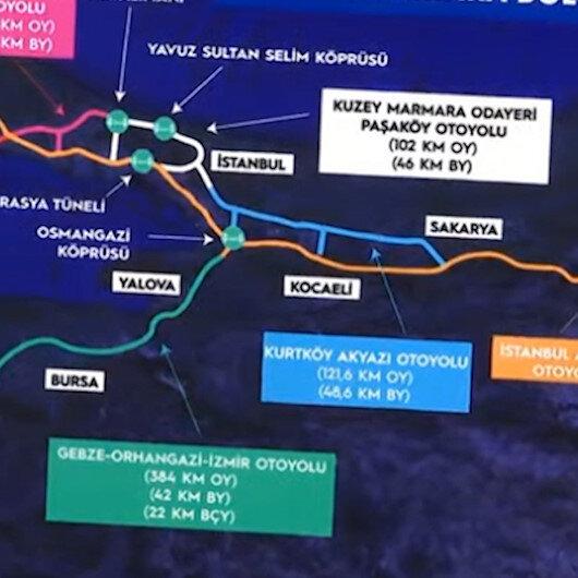 Avraysa Tüneli, Marmaray ve Yavuz Sultan Selim Köprüsü olmasa İstanbul trafiği bugün nasıl olurdu?