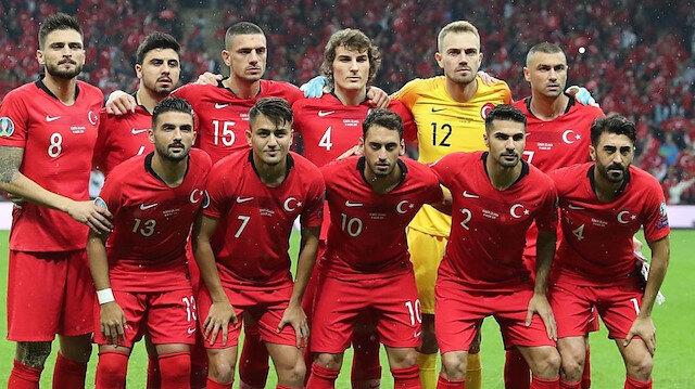 A Milli Takımımızın Dünya Kupası yolundaki rakipleri belli oldu