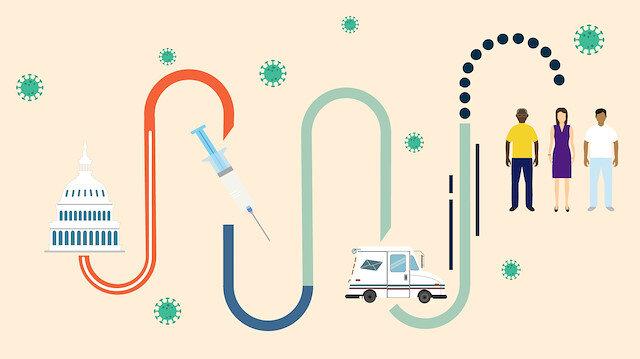 COVID-19 aşılarının 25 milyar dolar pazar büyüklüğü oluşturması bekleniyor