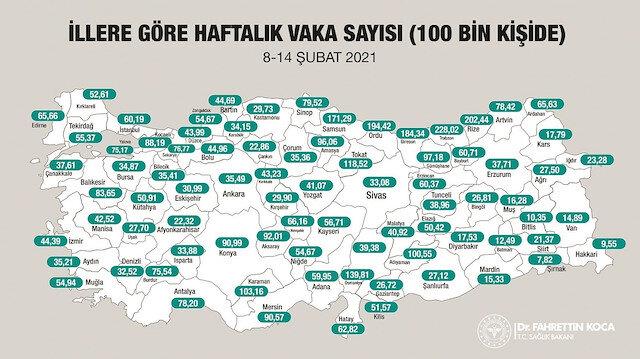 Vaka rekoru Karadeniz'de