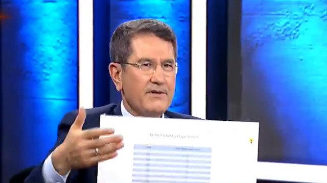 AK Parti Genel Başkan Yardımcısı Canikli'den '128 milyar dolar' açıklaması