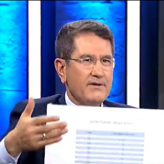 AK Parti Genel Başkan Yardımcısı Canikliden 128 milyar dolar açıklaması