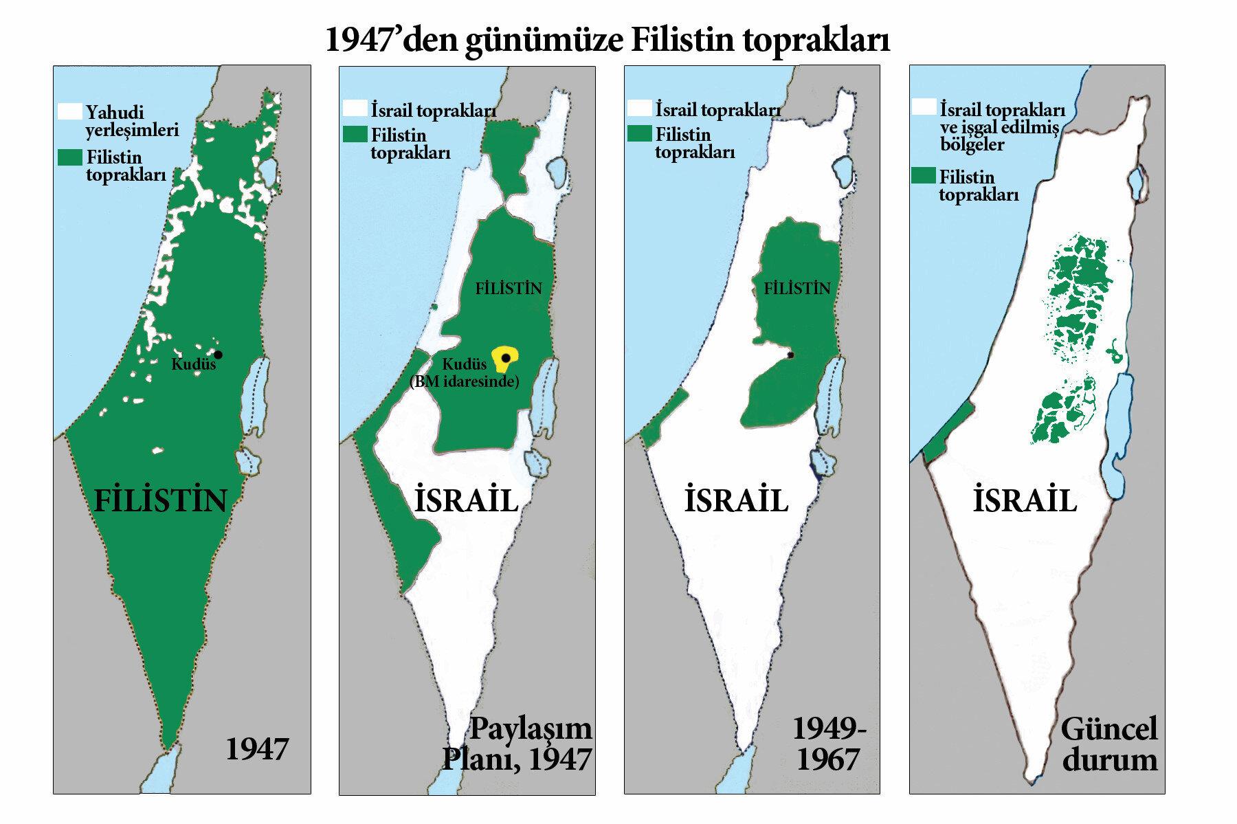 1947'den günümüze Filistin toprakları