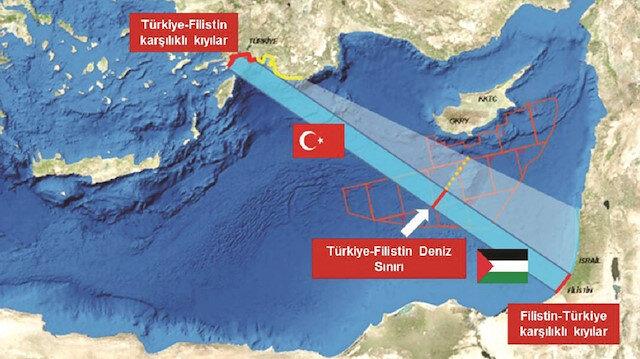 Libya modeline ilk adım