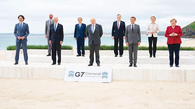 G7 esas duruşta