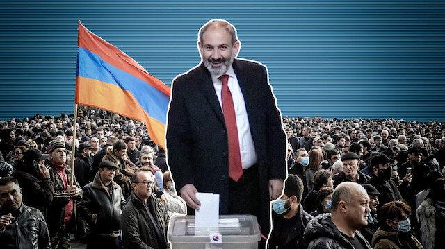 Ermenistan ve İran seçimlerinin yansımaları