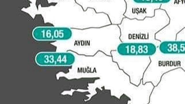 Nüfusu 6 milyona ulaşan Muğla'da vaka sayısında yüzde 100 artış