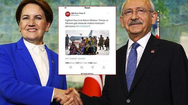 Toplumu kutuplaştıranlar: BBC Türkçe, Kılıçdaroğlu, Akşener - Yeni Şafak