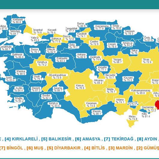 Kayseri koronavirüs aşı haritasında mavi renge döndü
