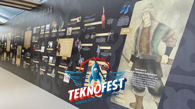 Türk Savunma Sanayii Zaman Tüneli TEKNOFEST'te ziyaretçilere açılıyor