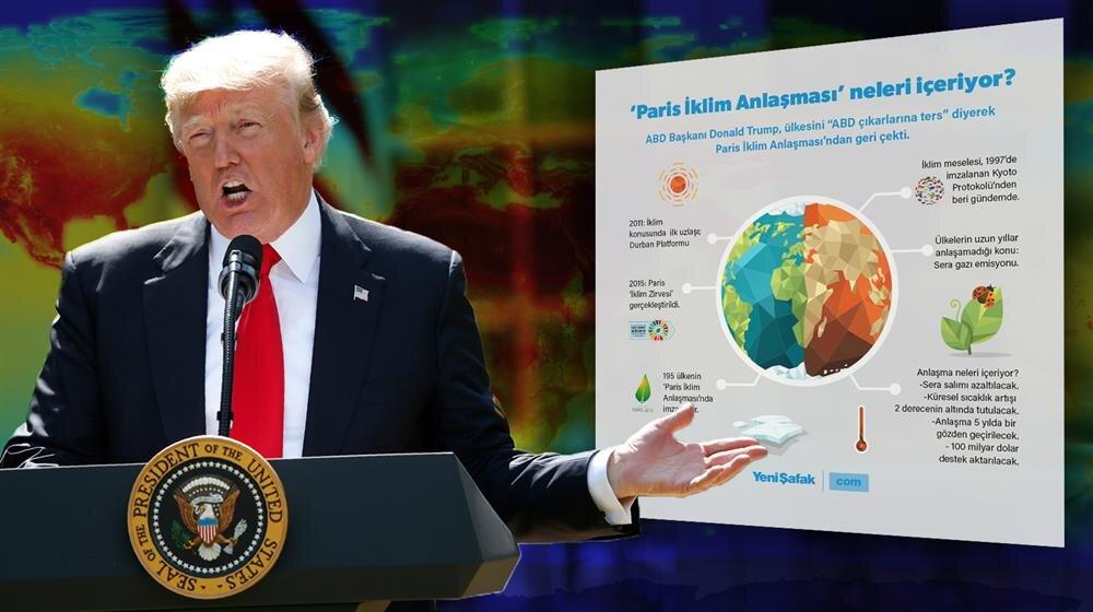 ABD'nin çekildiği Paris İklim Anlaşması neler içeriyor? - Yeni Şafak