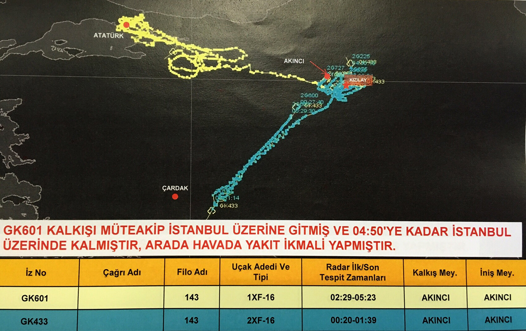 Radar izlerine göre, darbe girişimi gecesi İstanbul ve Ankara semalarında savaş uçaklarının yoğun hava hareketliliği gözlemlendi.